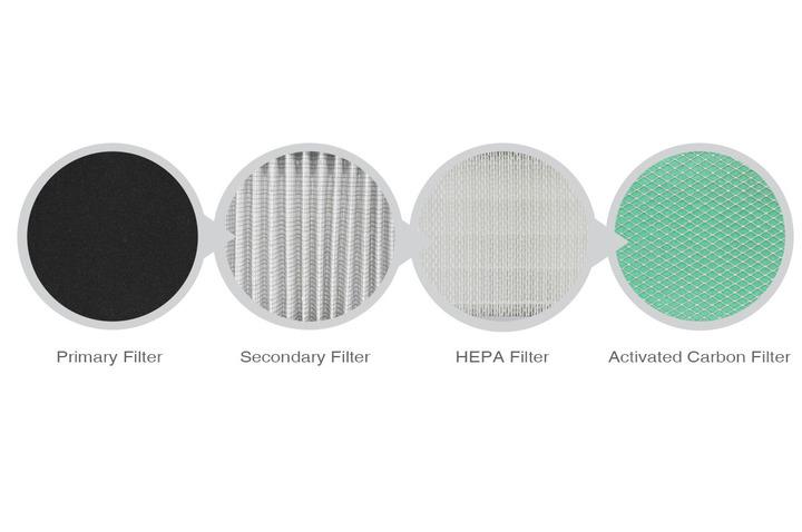 Thumb filters 2